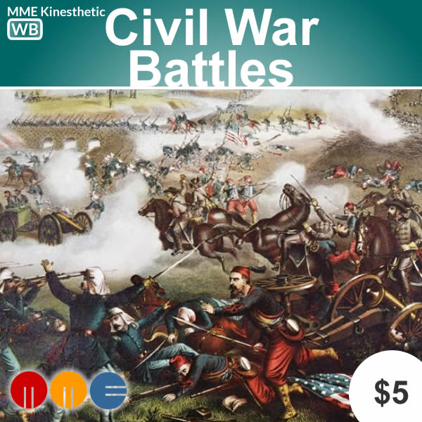 Civil War Battles